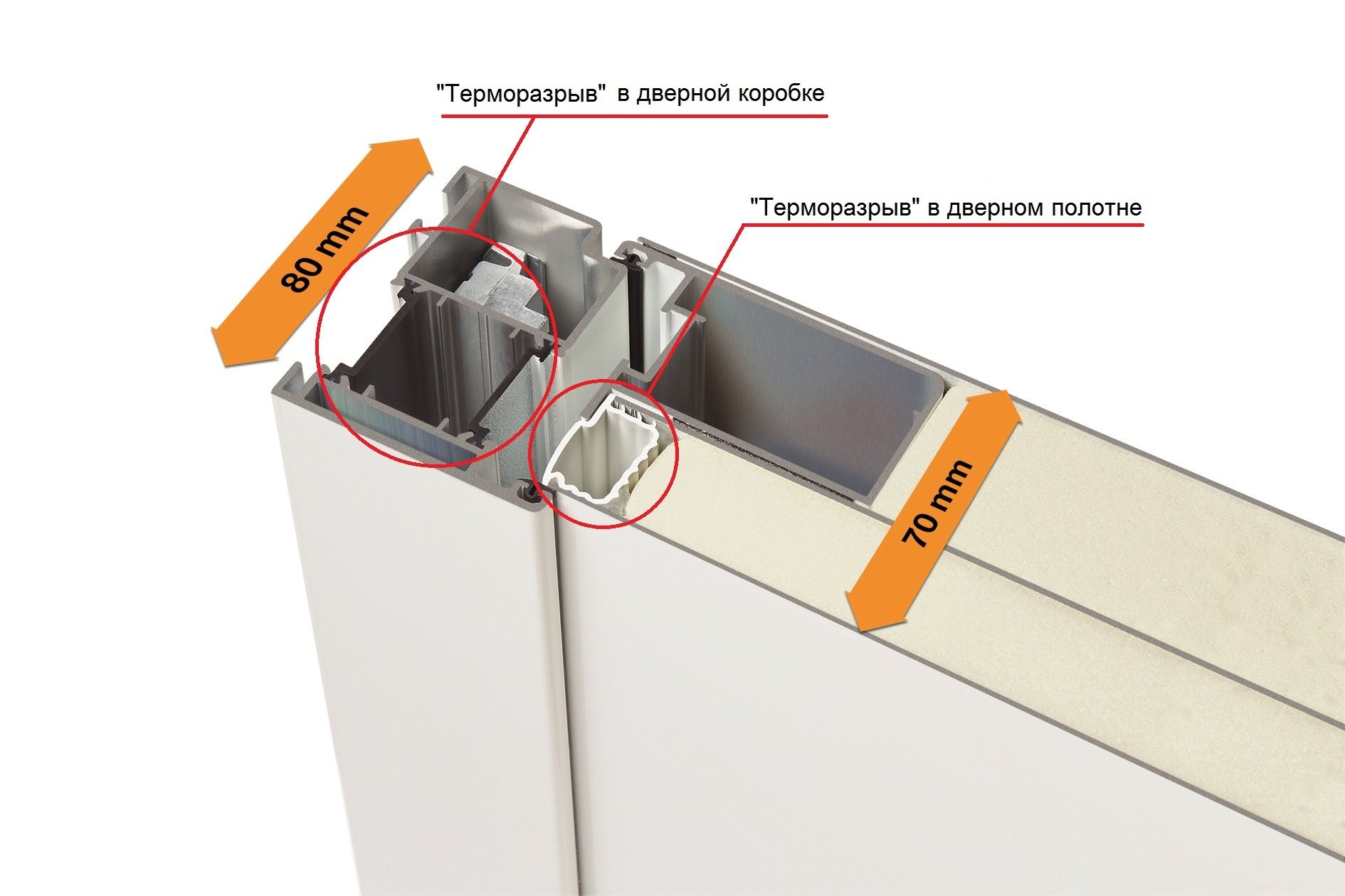 установка железной двери с утеплителем